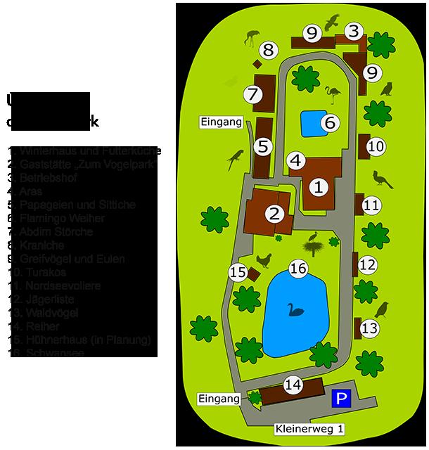 Übersicht des Vogelpark